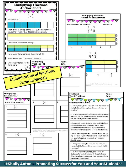 fractions multiplication 5th grade common core math