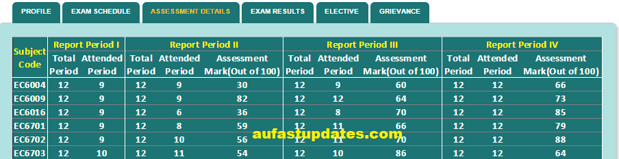coe1.annauniv.edu Anna University Results 2018