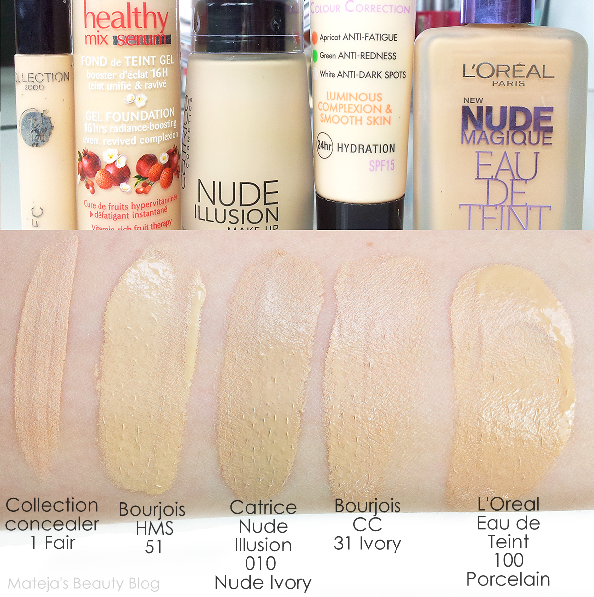 HD Liquid Coverage Foundation by Catrice Cosmetics #17