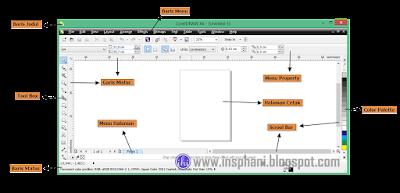 pengertian, coreldraw, dan fungsinya, dan kegunaan, program coreldraw, fungsi coreldraw, x6, workspace, lembar kerja, halaman