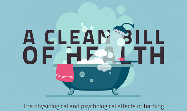 A Clean Bill of Health: The Physiological and Psychological Effects of Bathing