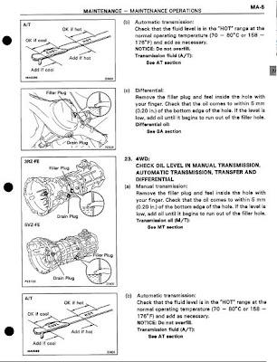 repairmanuals: Toyota Taa 1996 Repair Manual