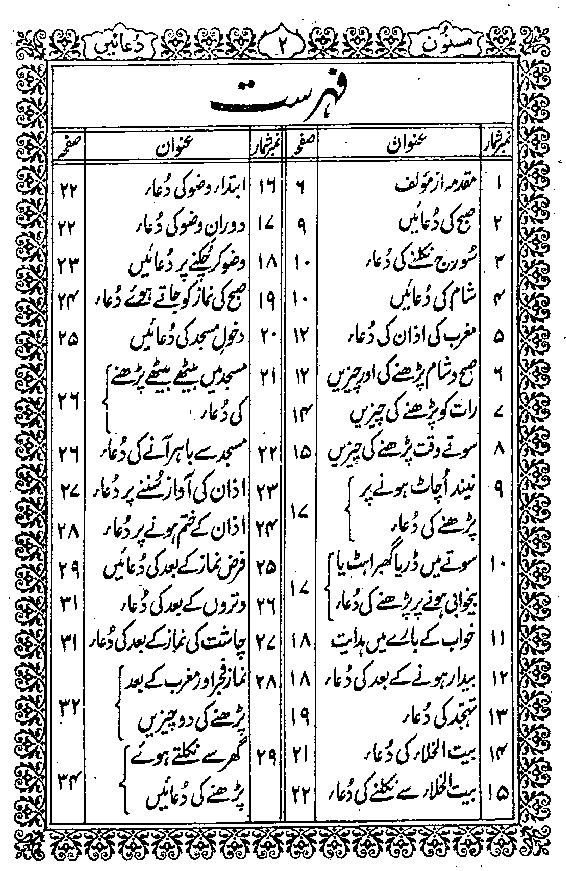 Masnoon Duain By Shaykh Ashiq Ilahi Madni Prayer Book