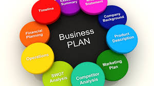 Write A Business Plan!