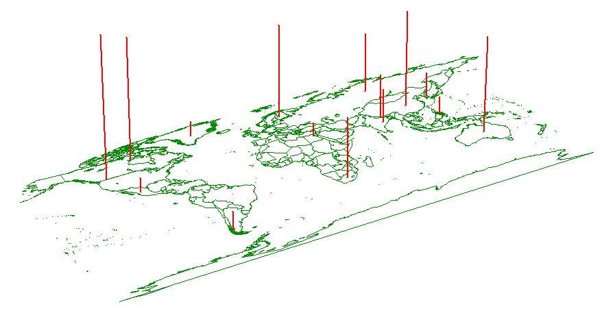 R graph gallery: RG#107: Plot 3d horizontal lines (bars