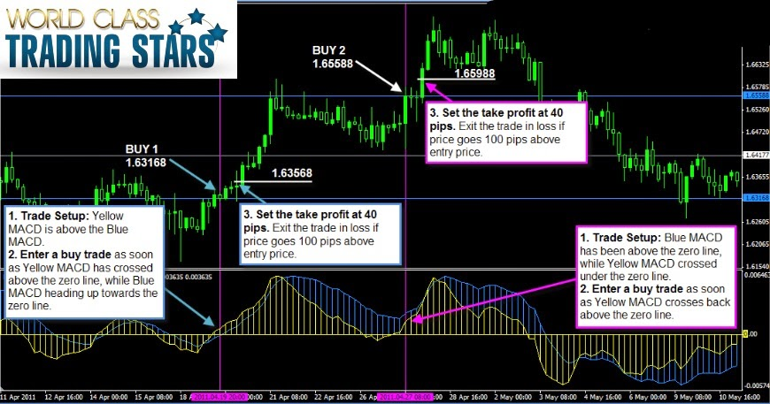 Forex currency trading wikipedia