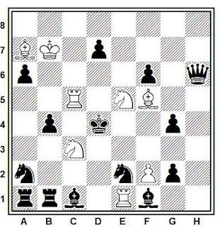 Problema de mate en 2 compuesto por Jan Hartong (1° Premio, The Problemist 1927)