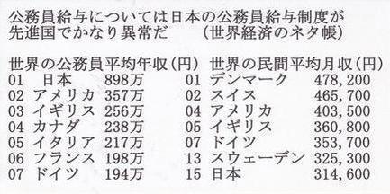日本のちょと怖い話。搾取しているのは誰か?本当にお金もちなのか?【o】