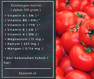 kandungan nutrisi tomat