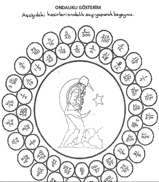 Kesirleri Ondalık Gösterime çevirme Sevimli Matematik