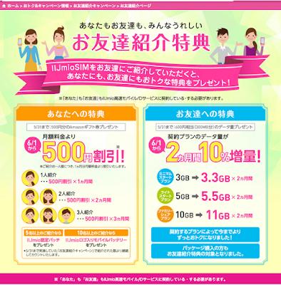https://www.iijmio.jp/campaign/mgm/invite/?id=667932384075416&sns=0