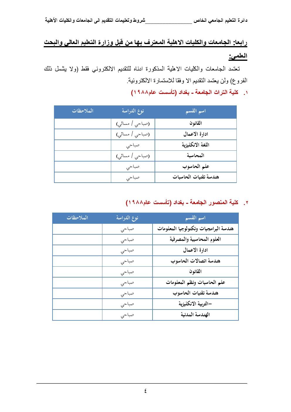 الجامعات والكليات الاهلية المعترف بها رسميا من قبل الوزارة