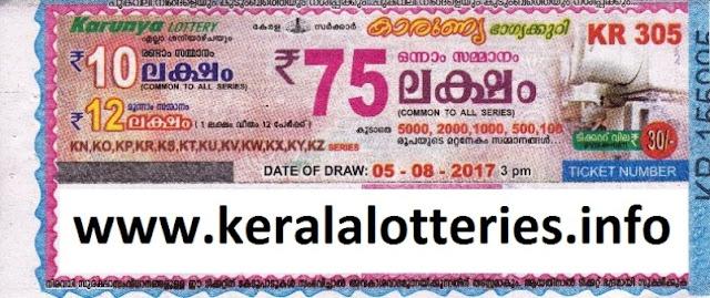 Kerala lottery  Karunya Lottery Result
