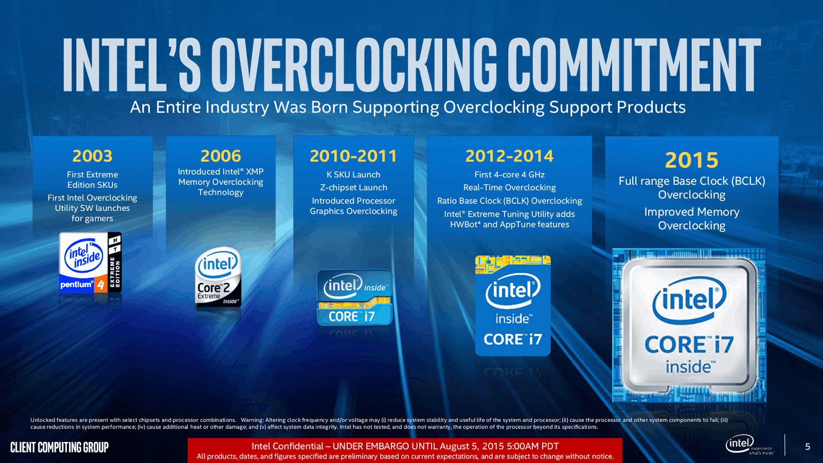Intel's flagship Skylake desktop CPUs are here, DDR4 memory
