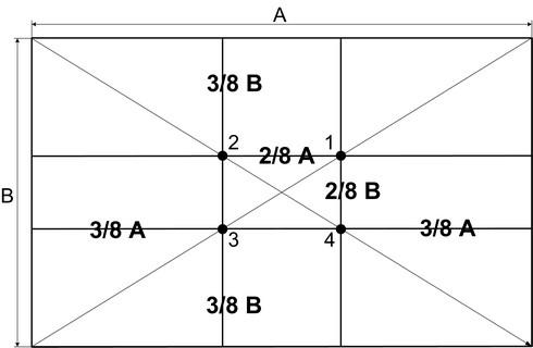 Картинки по запросу принцип золотого сечения в композиции