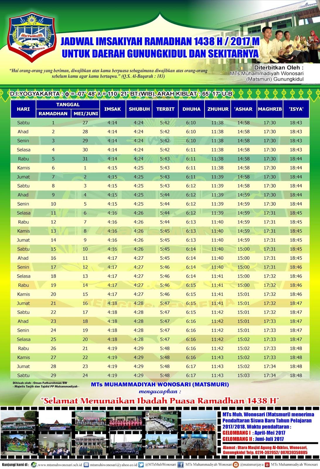 Jadwal Imsakiyah Ramadhan 1438 H Untuk Daerah Gunungkidul ...