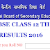 CBSE 12th Class Result 2016 Check Online