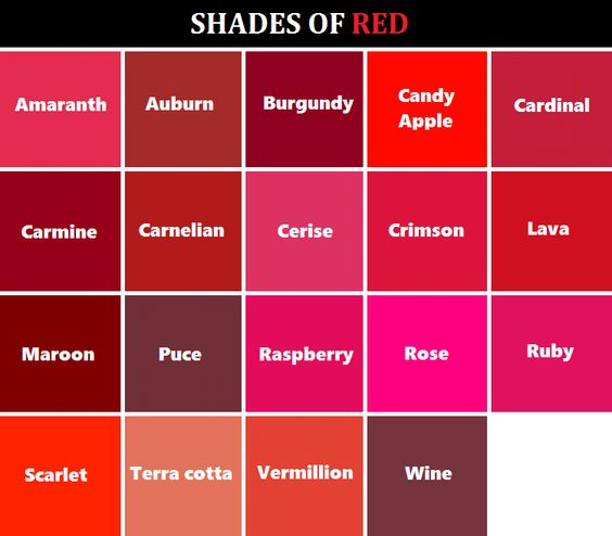 Warna Merah Ada Banyak Jenis Apa Dia