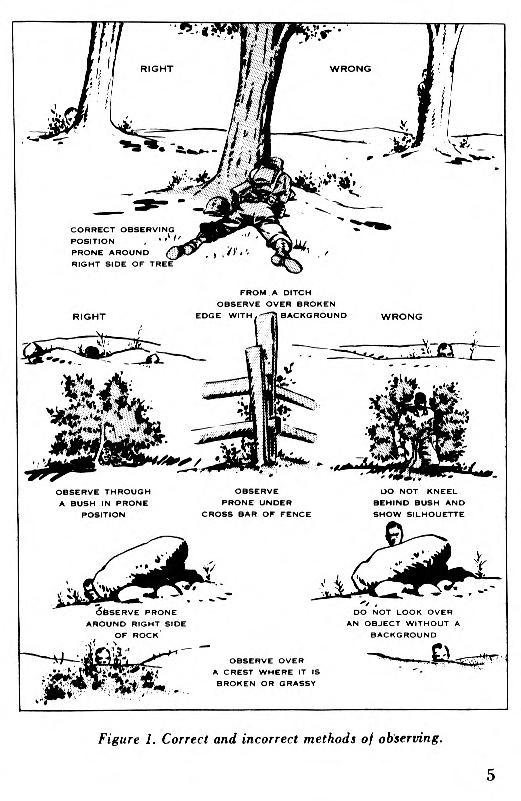 daily timewaster: Scouting, Patrolling, Sniping