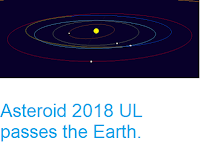 https://sciencythoughts.blogspot.com/2018/10/asteroid-2018-ul-passes-earth.html