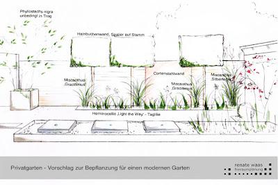 Hainbuchenwand als Sichtschutz für einen kleinen Garten - mit Sichtschutzelementen, Cortenstahlwand und Bambus in Trögen - Planung Renate Waas