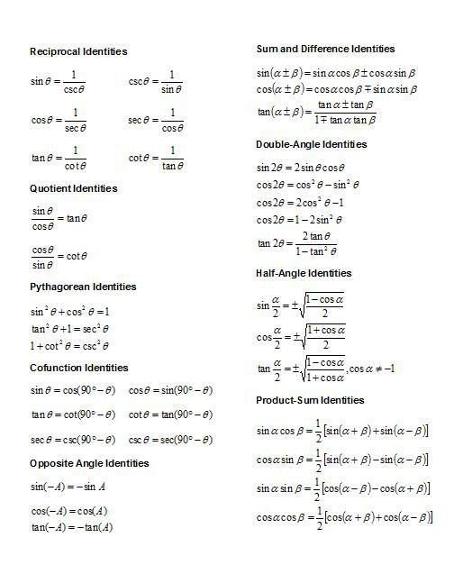 [PDF]Fundamental Trig Identities Kuta Software
