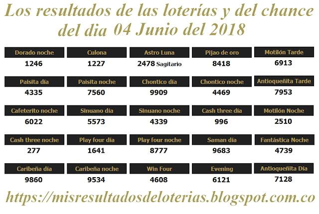 Resultados de las loterías de Colombia | Ganar chance | Los resultados de las loterías y del chance del dia 04 de Junio del 2018