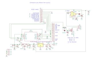 VU2SPF's (Ex vu3seg) ham radio page: Antenna Analyzer (W8TEE