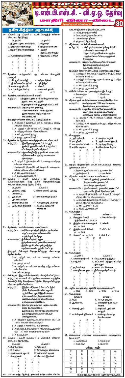 TNPSC -VAO Model Question Paper -Part 30-Modern India GK(2015)