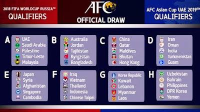 Jadual dan Keputusan Perlawanan Malaysia Kelayakan Piala Asia 2019