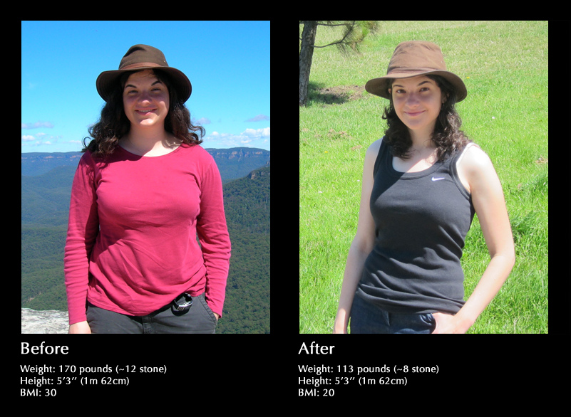 Weight Loss Before And After Due To Changing Lifestyle Most People By Vishwadeep Honmane Medium