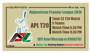 Today Match Prediction Balkh vs Kandahar APL T20 5th Match