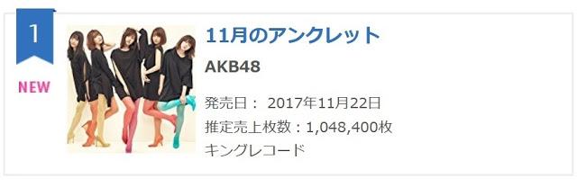 AKB48 - 11-gatsu no Anklet' 1st day.jpg