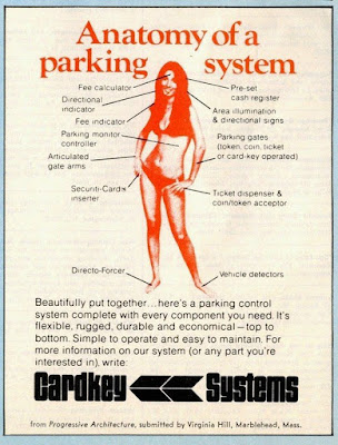Anatomy of a Parking System
