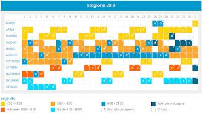 Calendario Cinecittà World 2018
