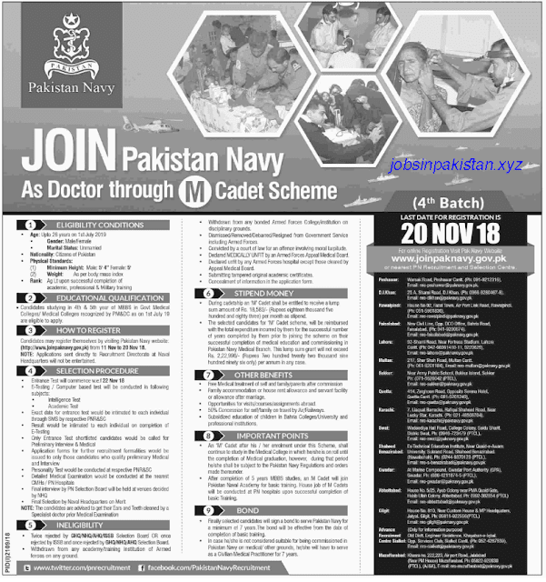 Advertisement for Registration in Pakistan Navy As A Doctor