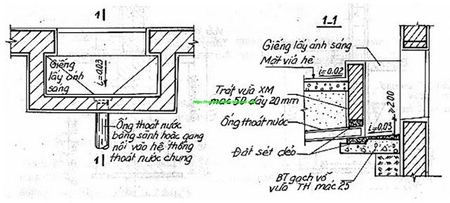 Cách giải quyết thoát nước và lấy sáng cho cửa sổ tầng hầm
