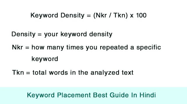 keyword density kya hai, keyword density ke bare me puri jankari hindi me