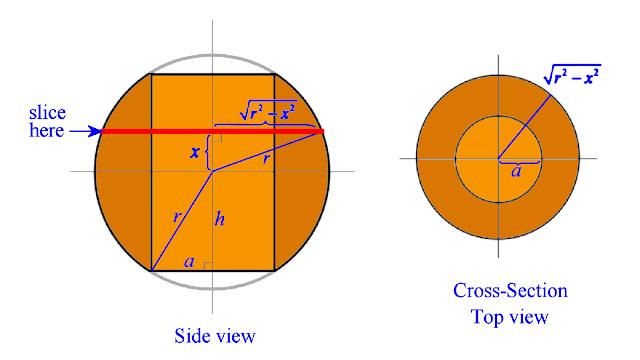 Maths Integration Napkin Ring