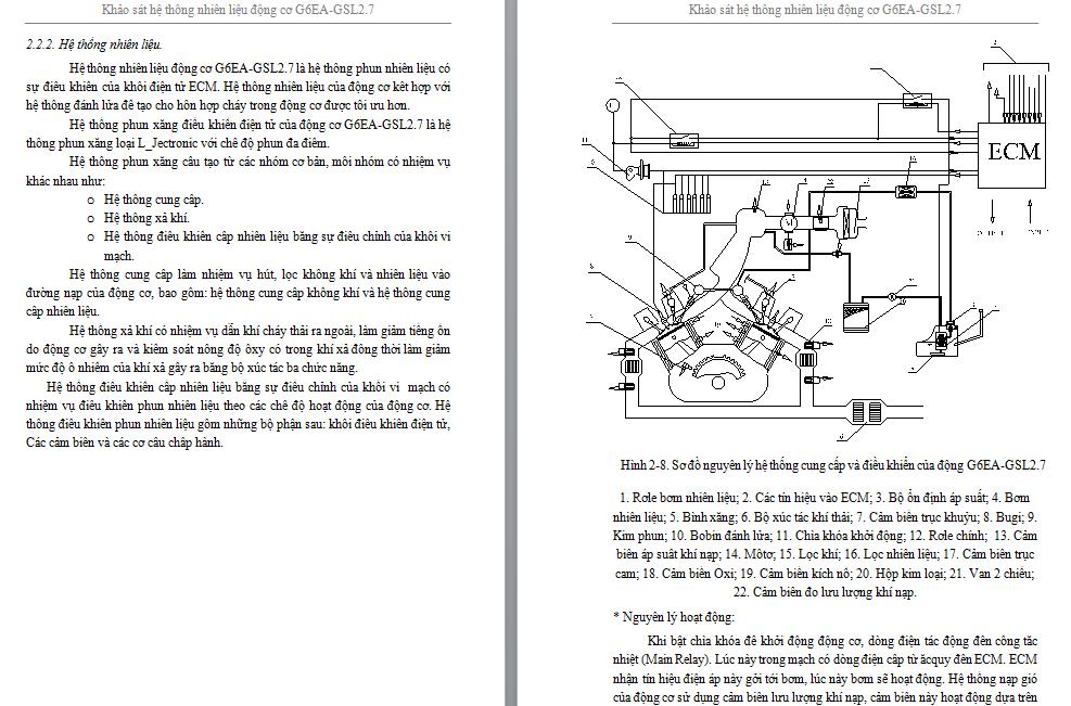 Sơ đồ nguyên lý hệ thống cung cấp và điều khiển của động G6EA-GSL2.7