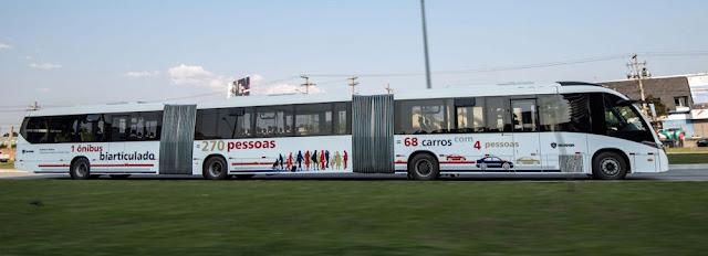автобусы Скания