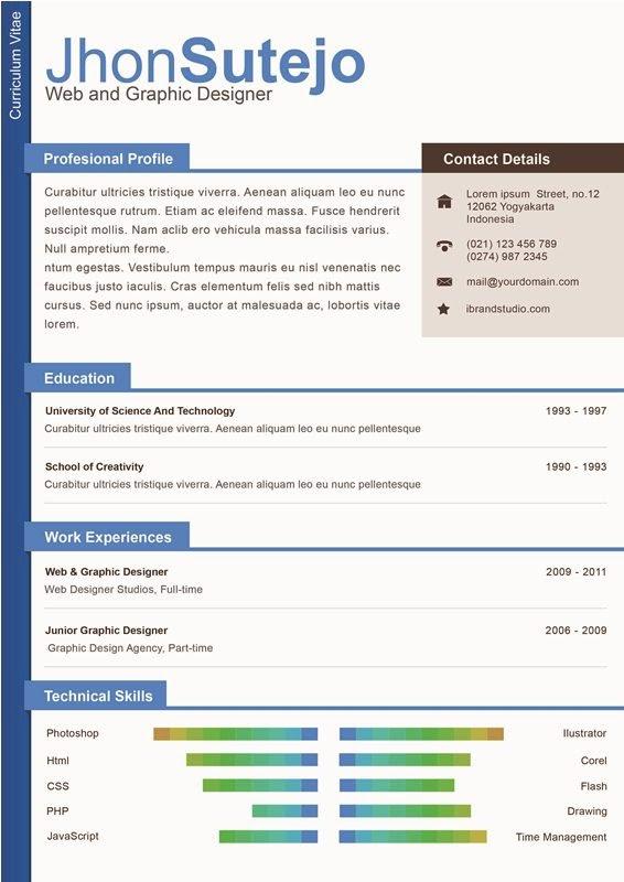 Curriculum Vitae Yang Bagus Free Resume Examples Samples For