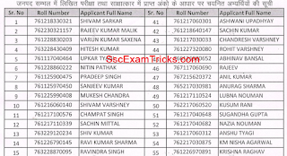 UP Lekhpal Final Result 2016
