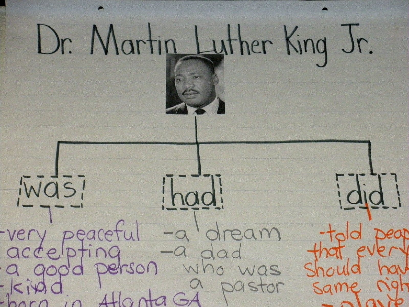 Happy Literacy Martin Luther King Jr Tter Late Than