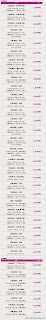 樂桃航空國際線及國內線特價機票2015 <花小錢去旅行>部落格