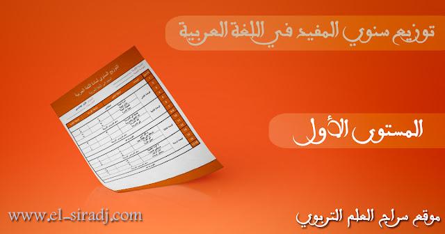 التوزيع السنوي المفيد في اللغة العربية
