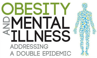 obesity-and-mental-health