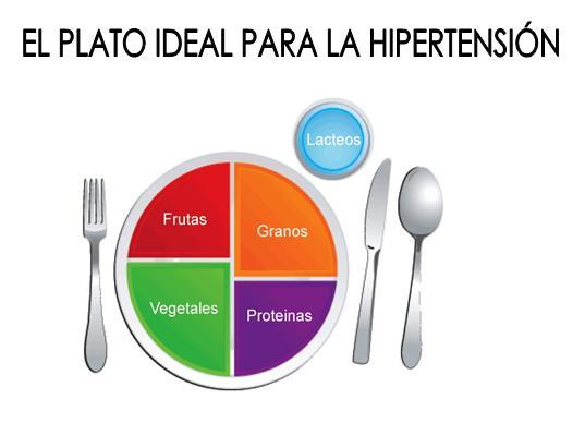 Por siempre bella: Dieta DASH para el Tratamiento..