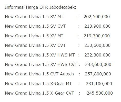 daftar harga mobil nissan OTR