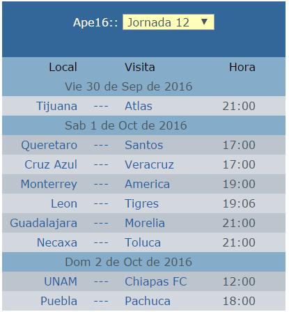 calendario de la jornada 12 del futbol mexicano apertura 2016